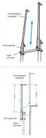 Einschiebbare Haltegriffe zur Montage an der Leiter