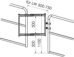 Türchen nach DIN EN ISO 14122 und DIN 18799