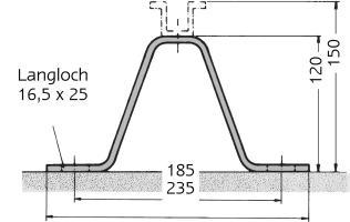 Wandbefestigungen für runde und ebene Bauwerke