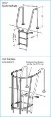 Ausstiegsteil ohne Rückenschutzkorb